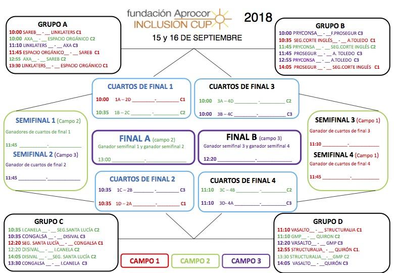Horarios INCLUSION-CUP 2017